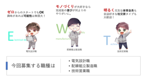 九州栄電社様資料